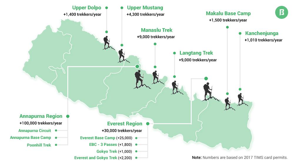 Top 12 Best Treks in Nepal - Trekking in Nepal Guide | Bookmundi