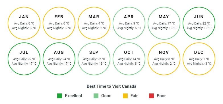 Best Time to visit Canada Bookmundi